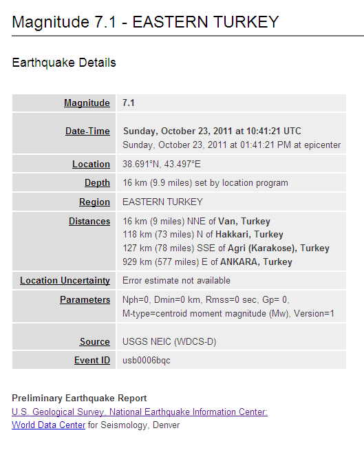 Earthquake Details