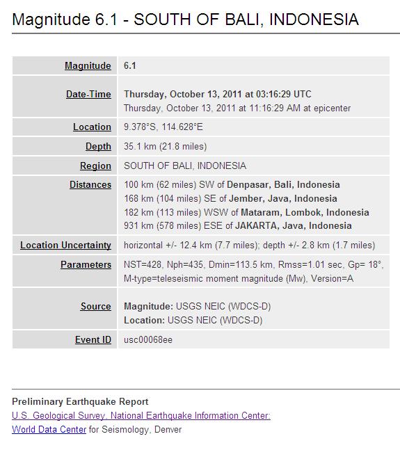 Earthquake Details