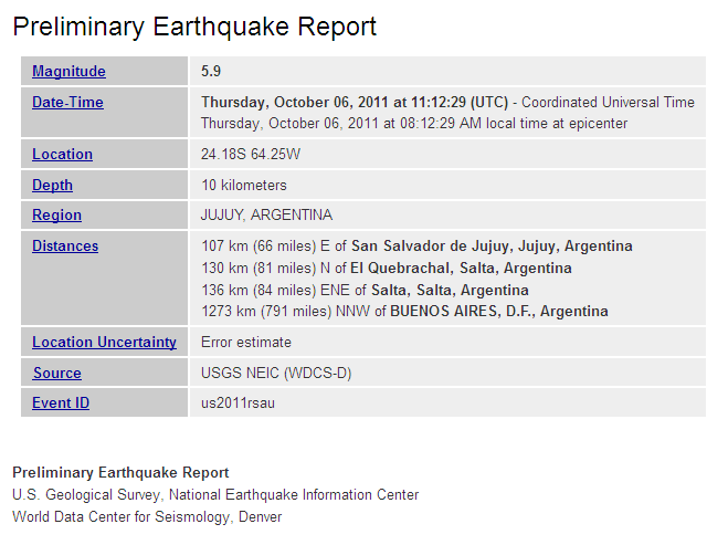 Revised Earthquake Details