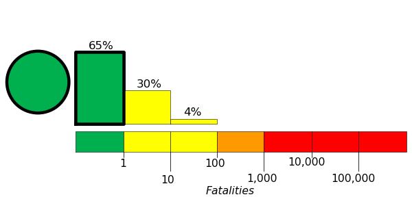 2012zgm1 alertfatal