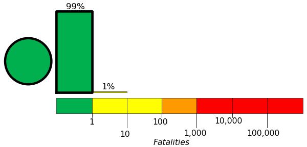 2012zgmn alertfatal