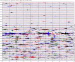 LA02.GS.00.BHZ.2012.338_0006 (03 Dec)