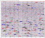 LA02.GS.00.BHZ.2012.361_0006 (26 Dec)