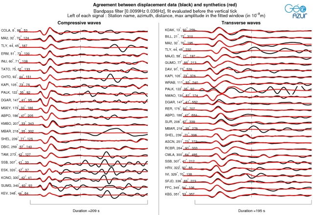 b000g2y5_scardec-waveforms