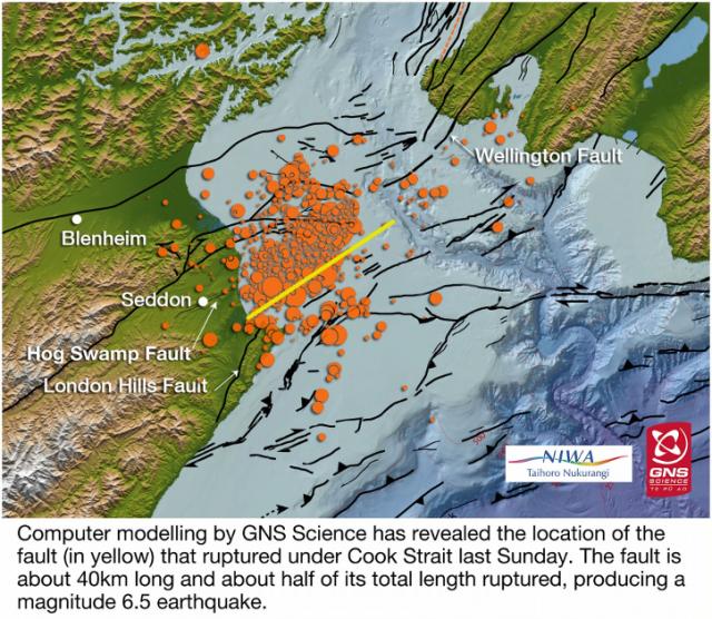 Cook-Strait-Faults