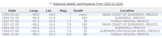330963.regional.deadly.earthquakes