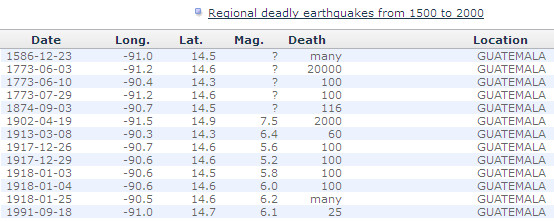 333266-regional-deadly-quakes