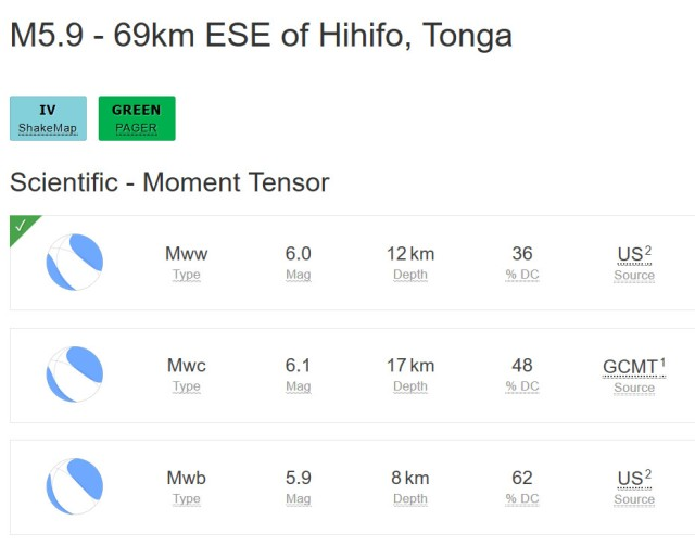 M5.9Tonga)ct2015